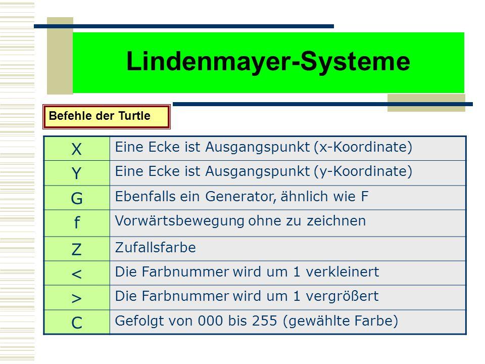 Lindenmayer-Systeme X Y G f Z < > C