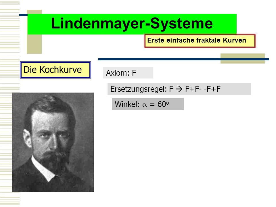Lindenmayer-Systeme Die Kochkurve Axiom: F