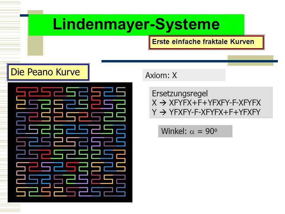 Lindenmayer-Systeme Die Peano Kurve Axiom: X Ersetzungsregel