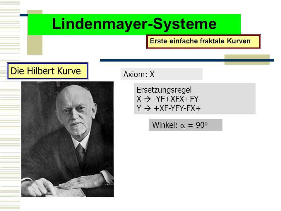 Lindenmayer-Systeme Die Hilbert Kurve Axiom: X Ersetzungsregel
