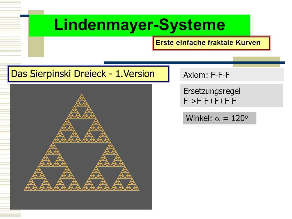 Lindenmayer-Systeme Das Sierpinski Dreieck - 1.Version Axiom: F-F-F