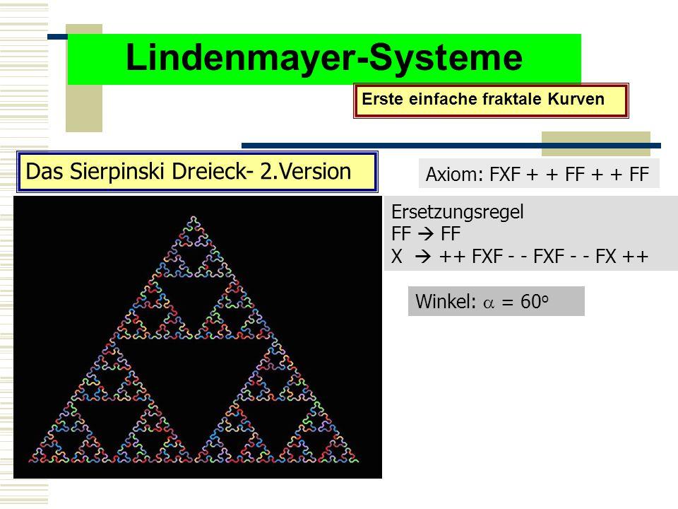 Lindenmayer-Systeme Das Sierpinski Dreieck- 2.Version