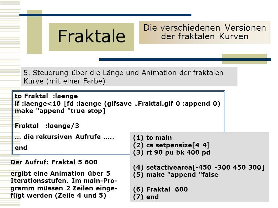 Die verschiedenen Versionen der fraktalen Kurven