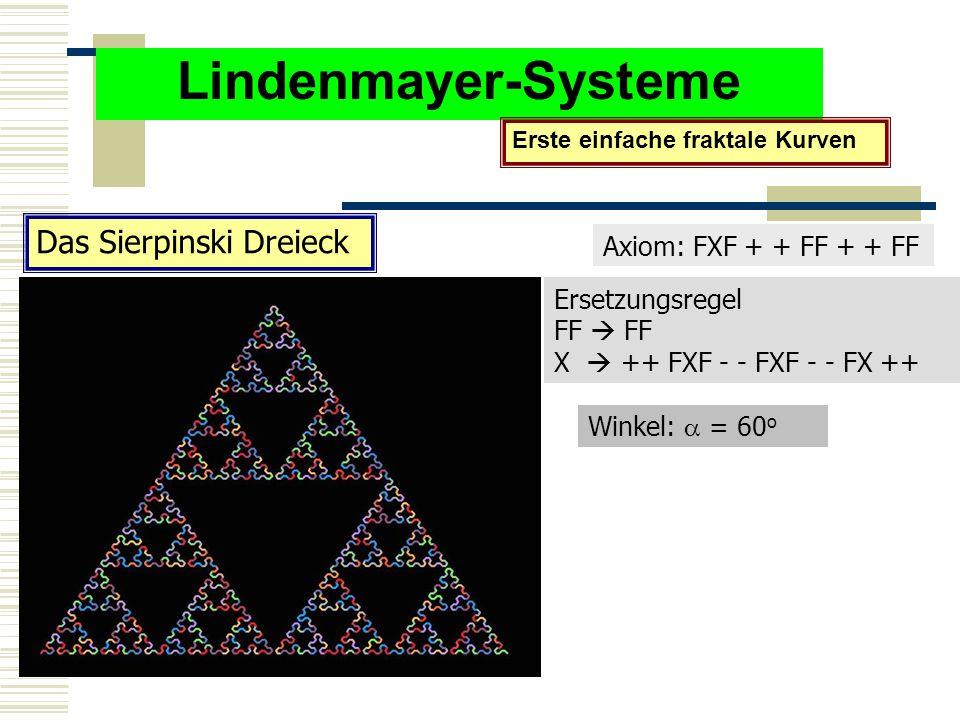 Lindenmayer-Systeme Das Sierpinski Dreieck Axiom: FXF + + FF + + FF
