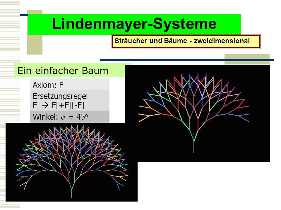 Lindenmayer-Systeme Ein einfacher Baum Axiom: F Ersetzungsregel