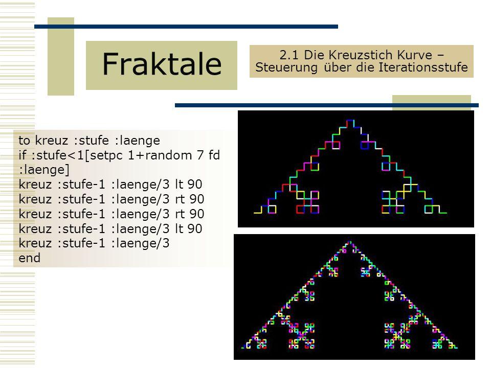 2.1 Die Kreuzstich Kurve – Steuerung über die Iterationsstufe