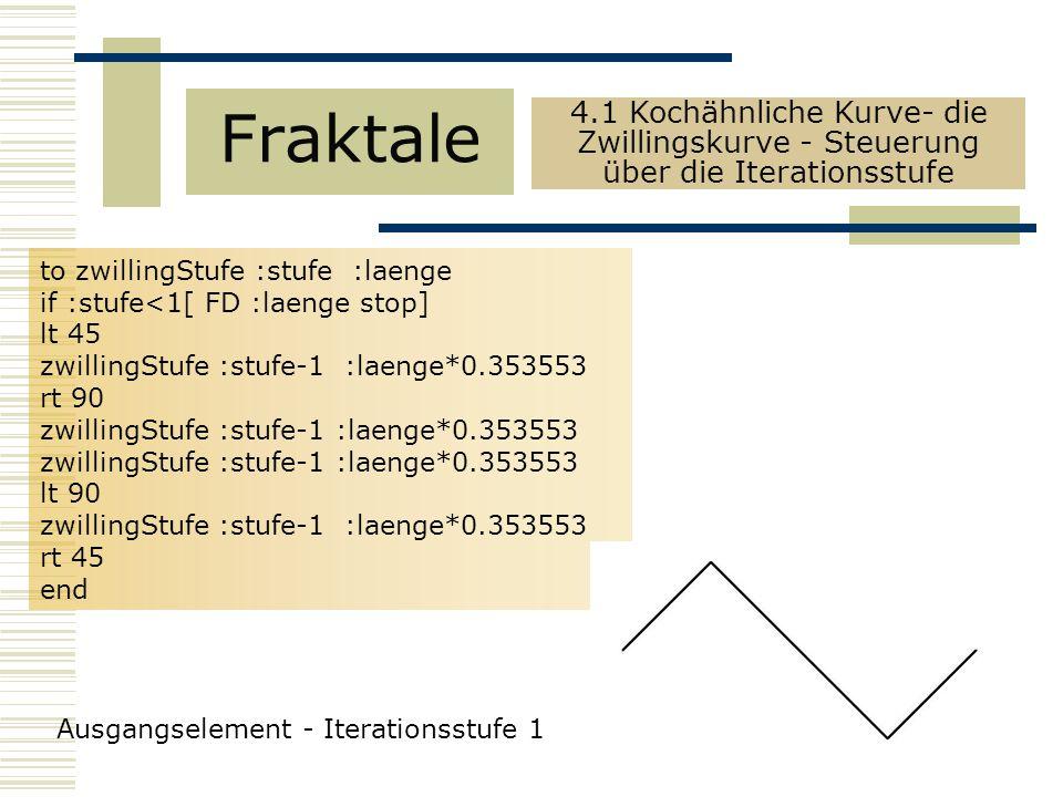 Fraktale 4.1 Kochähnliche Kurve- die Zwillingskurve - Steuerung über die Iterationsstufe. to zwillingStufe :stufe :laenge.