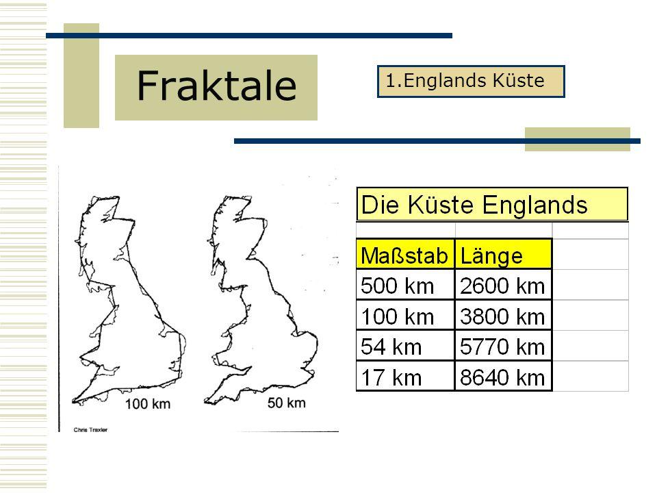 Fraktale 1.Englands Küste