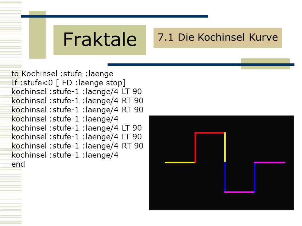 Fraktale 7.1 Die Kochinsel Kurve to Kochinsel :stufe :laenge