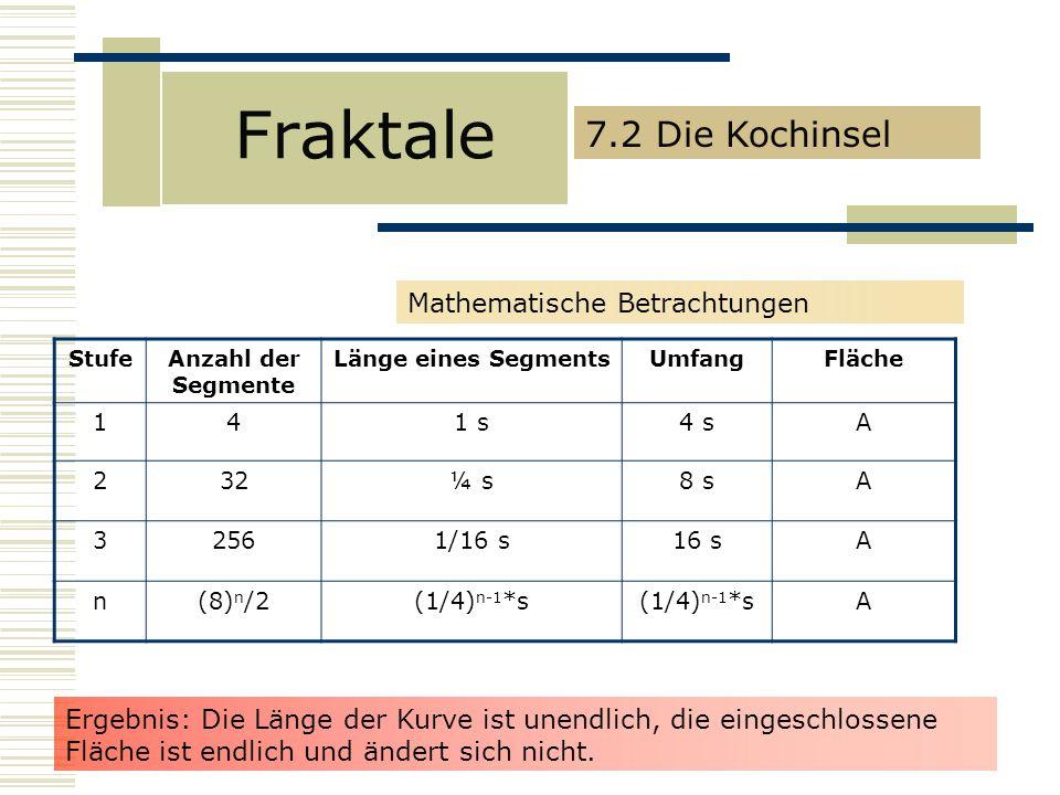 Fraktale 7.2 Die Kochinsel Mathematische Betrachtungen
