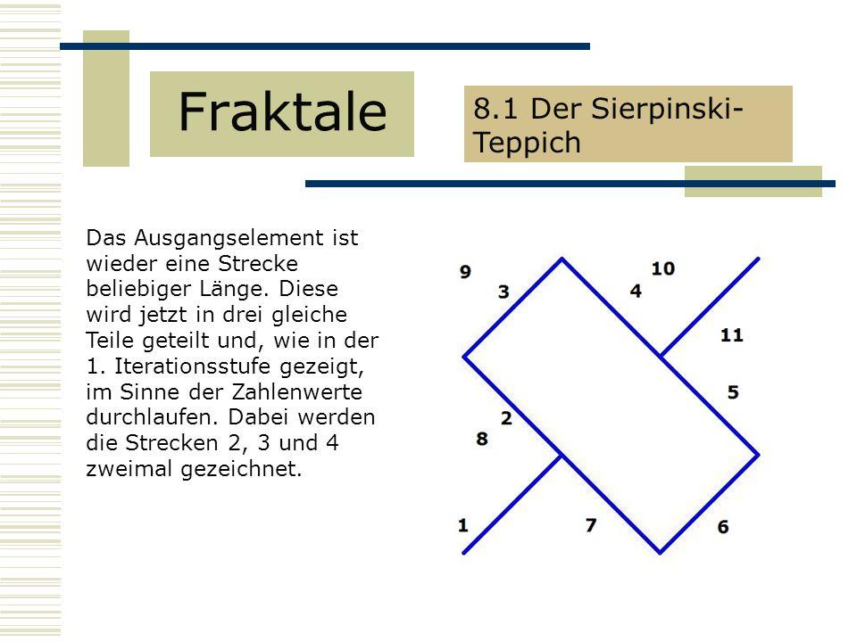 Fraktale 8.1 Der Sierpinski-Teppich