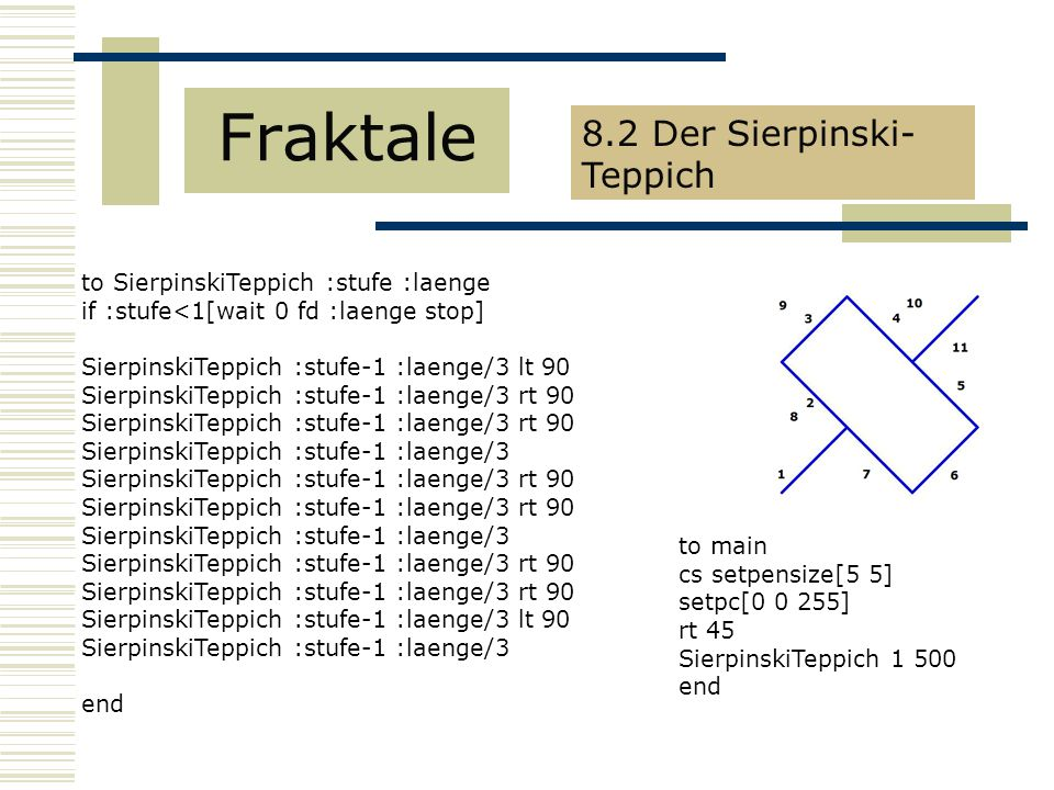 Fraktale 8.2 Der Sierpinski-Teppich