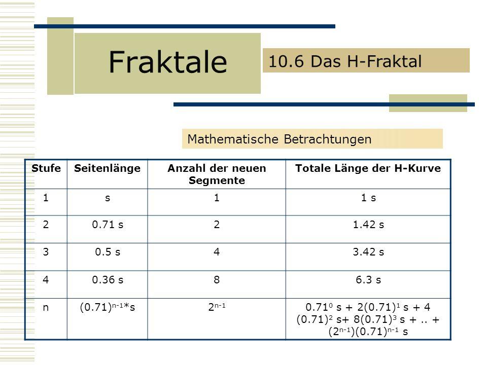 Anzahl der neuen Segmente Totale Länge der H-Kurve