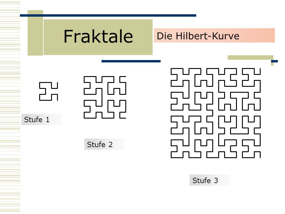 Fraktale Die Hilbert-Kurve Stufe 1 Stufe 2 Stufe 3
