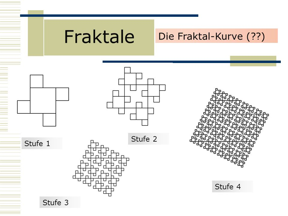 Fraktale Die Fraktal-Kurve ( ) Stufe 2 Stufe 1 Stufe 4 Stufe 3