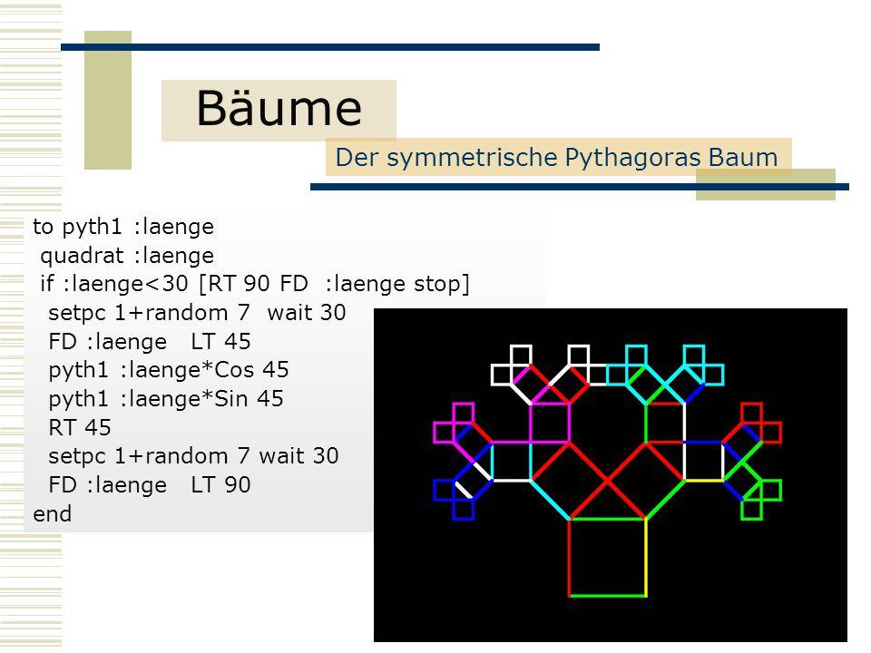 Bäume Der symmetrische Pythagoras Baum to pyth1 :laenge