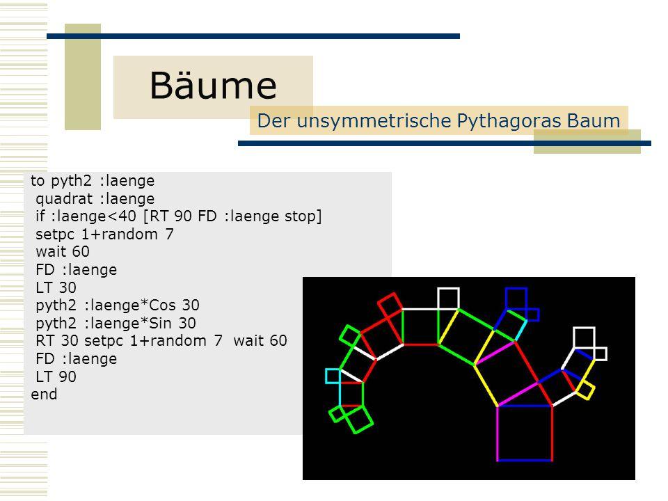 Bäume Der unsymmetrische Pythagoras Baum to pyth2 :laenge