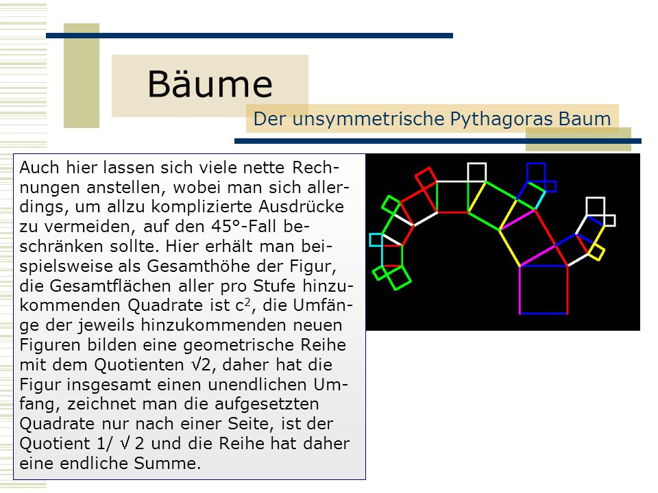 Bäume Der unsymmetrische Pythagoras Baum