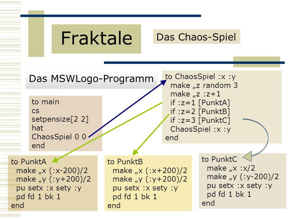 Fraktale Das Chaos-Spiel Das MSWLogo-Programm to ChaosSpiel :x :y