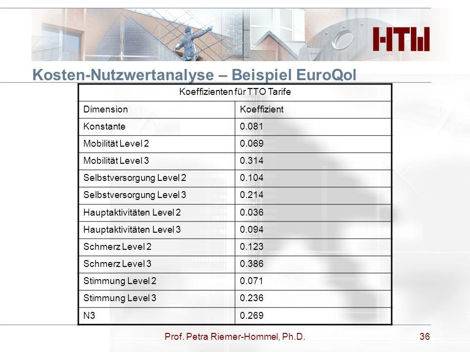 Kosten-Nutzwertanalyse – Beispiel EuroQol