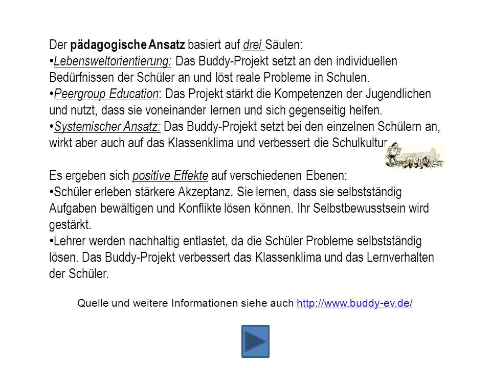 Quelle und weitere Informationen siehe auch http://www.buddy-ev.de/