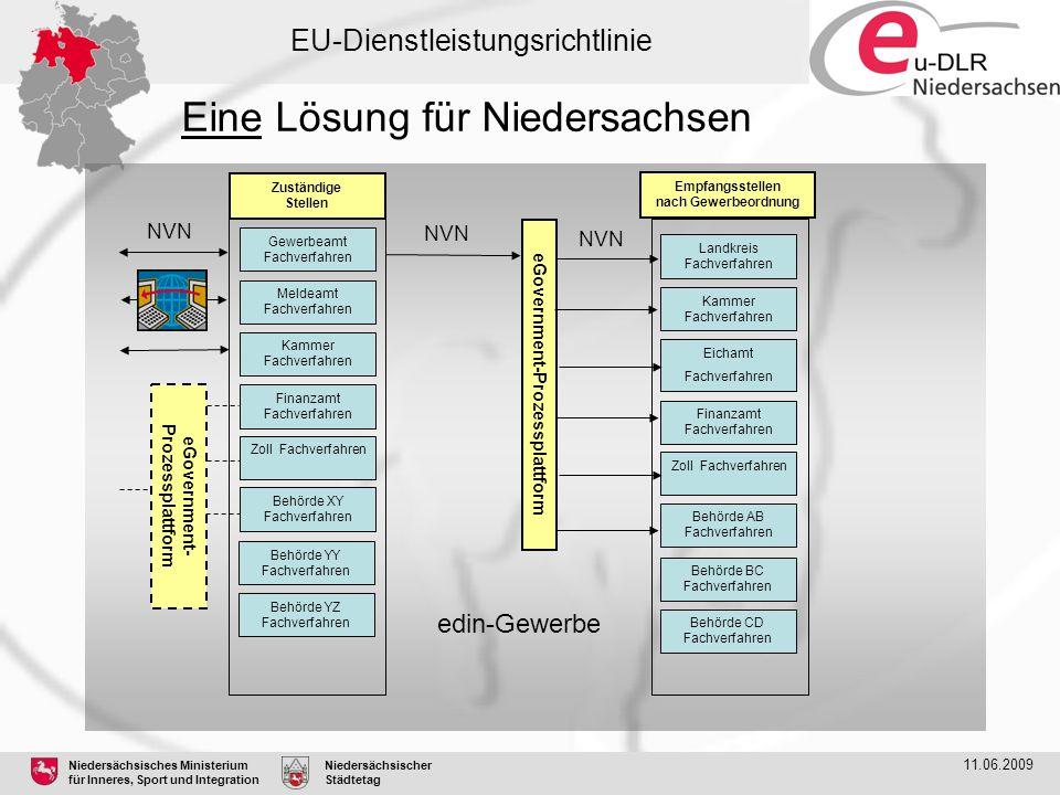 Eine Lösung für Niedersachsen