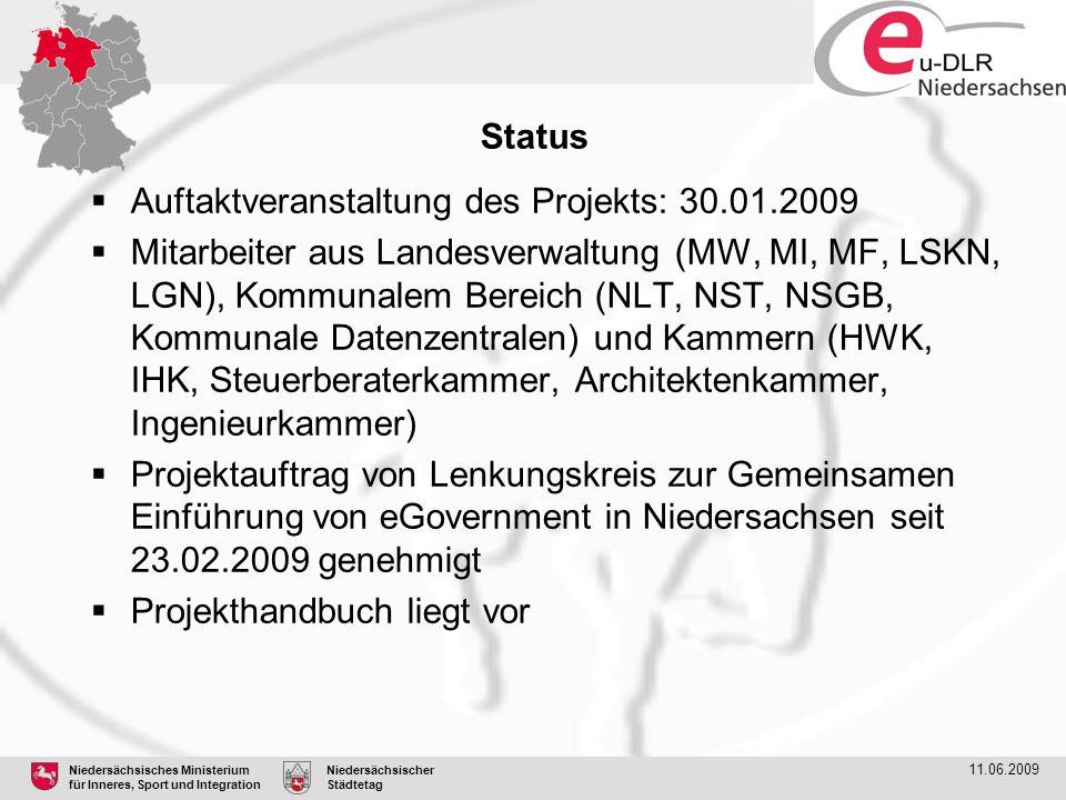 Auftaktveranstaltung des Projekts: 30.01.2009