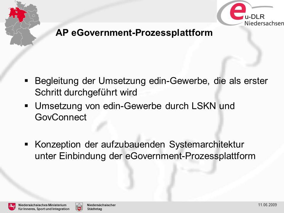 AP eGovernment-Prozessplattform