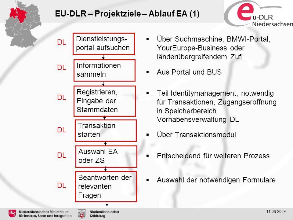 EU-DLR – Projektziele – Ablauf EA (1)