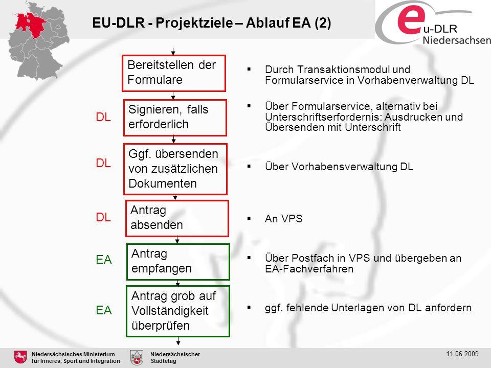 EU-DLR - Projektziele – Ablauf EA (2)