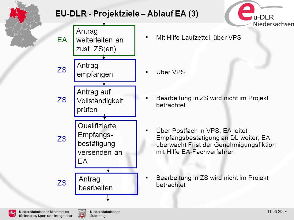 EU-DLR - Projektziele – Ablauf EA (3)