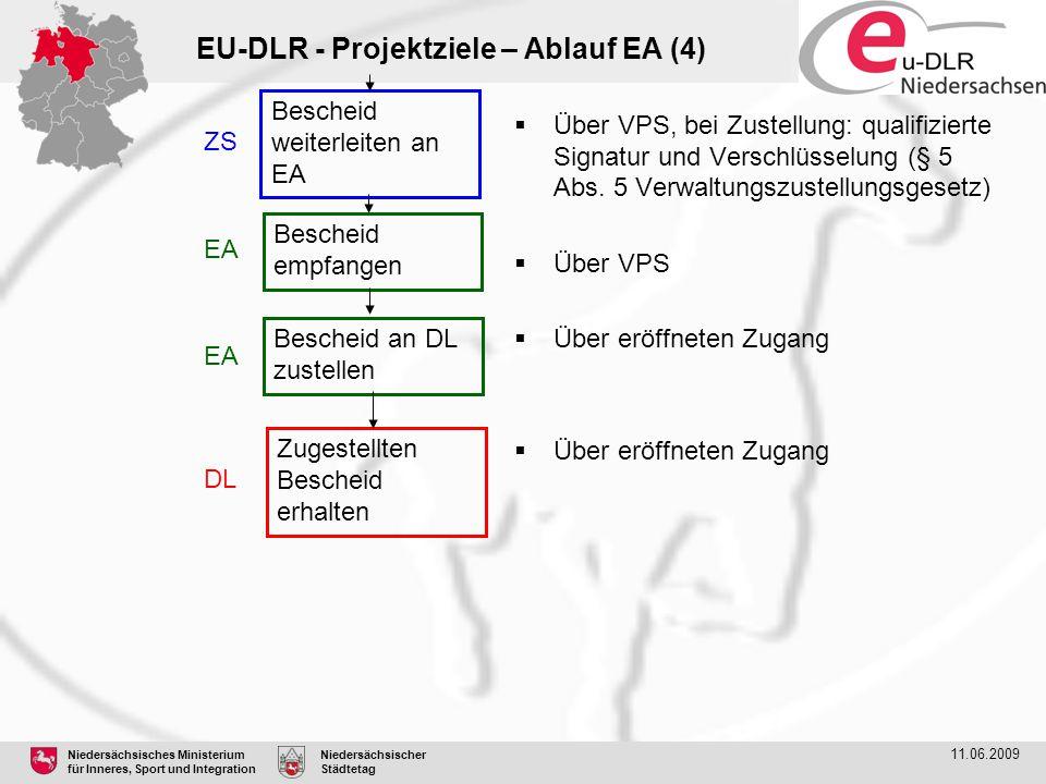 EU-DLR - Projektziele – Ablauf EA (4)