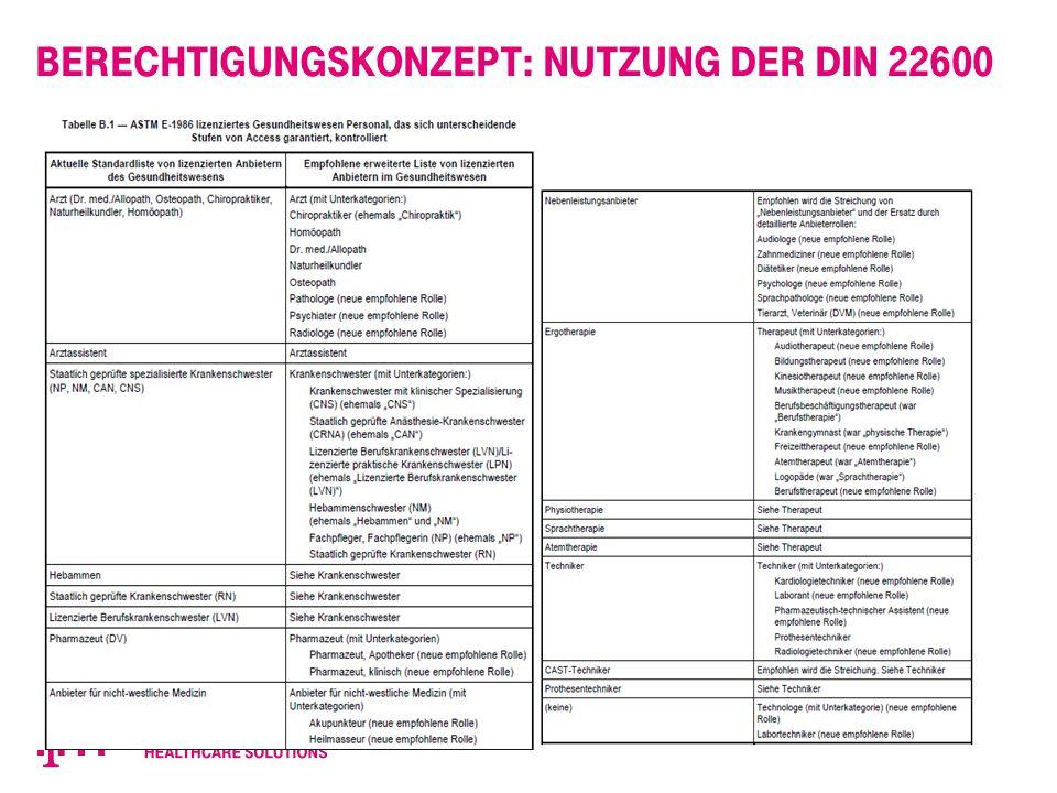 Berechtigungskonzept: Nutzung der DIN 22600