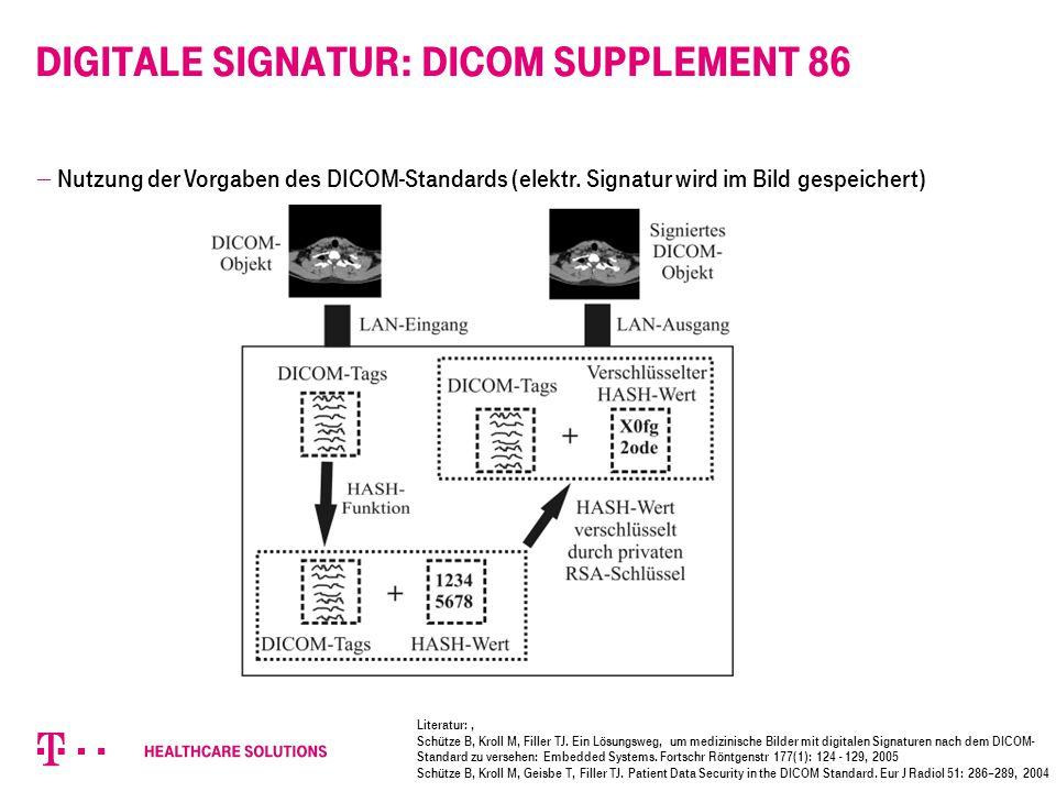 Digitale Signatur: DICOM Supplement 86