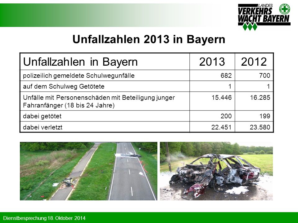 Unfallzahlen 2013 in Bayern