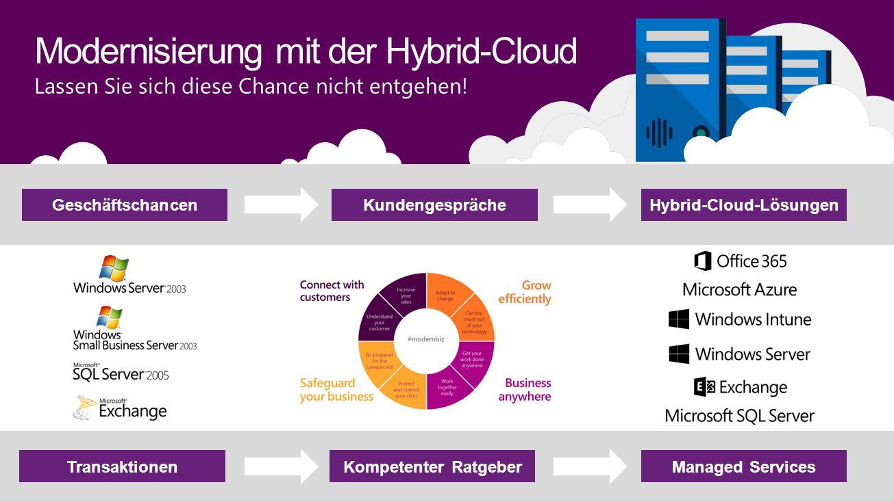 Modernisierung mit der Hybrid-Cloud