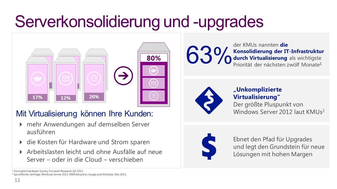Serverkonsolidierung und -upgrades verkaufen