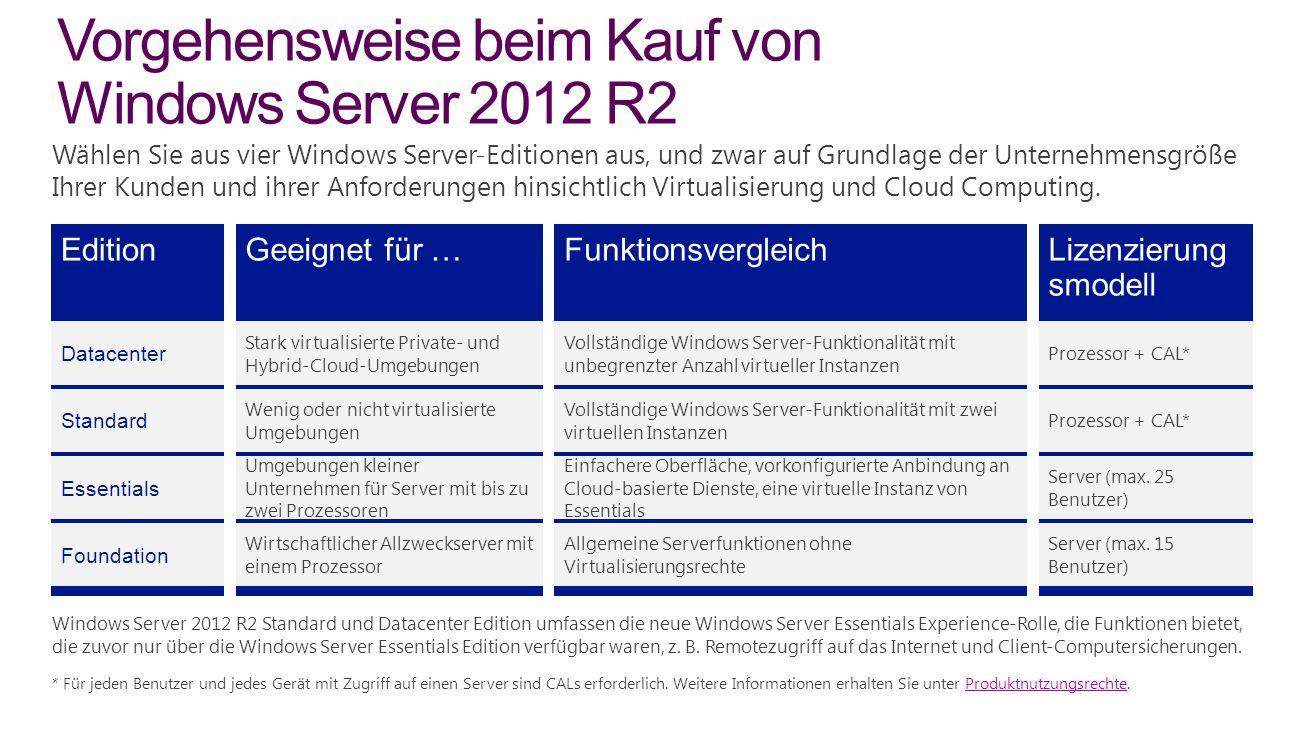 Vorgehensweise beim Kauf von Windows Server 2012 R2