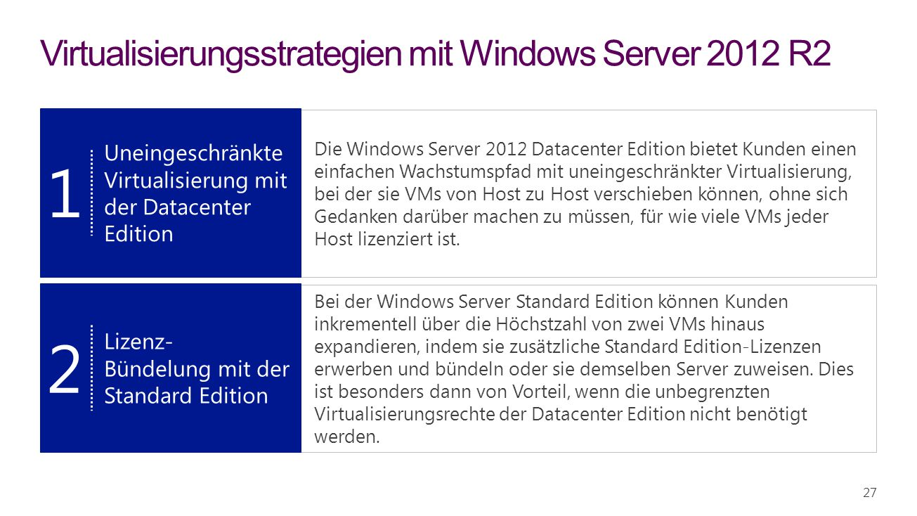 Virtualisierungsstrategien mit Windows Server 2012 R2