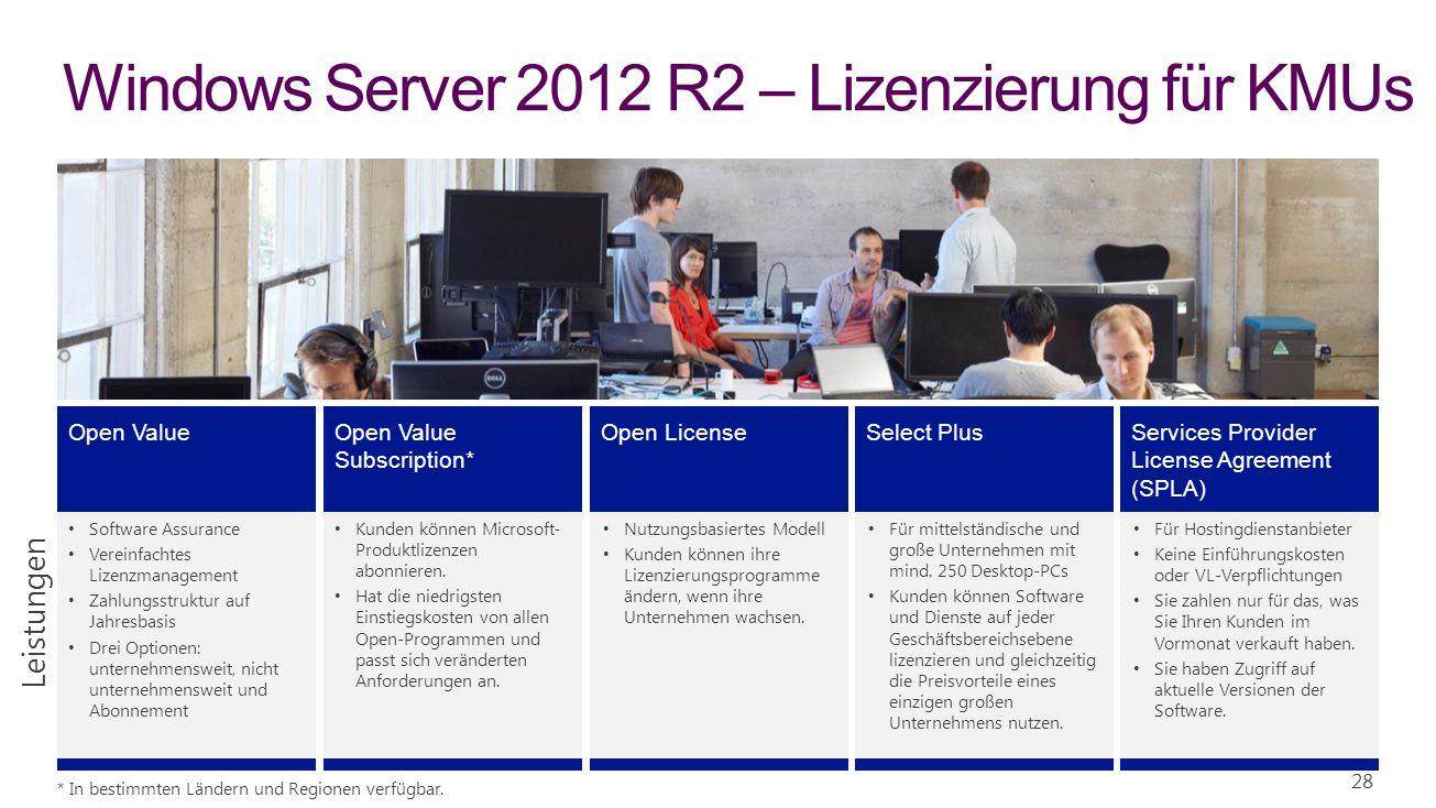 Windows Server 2012 R2 – Lizenzierung für KMUs