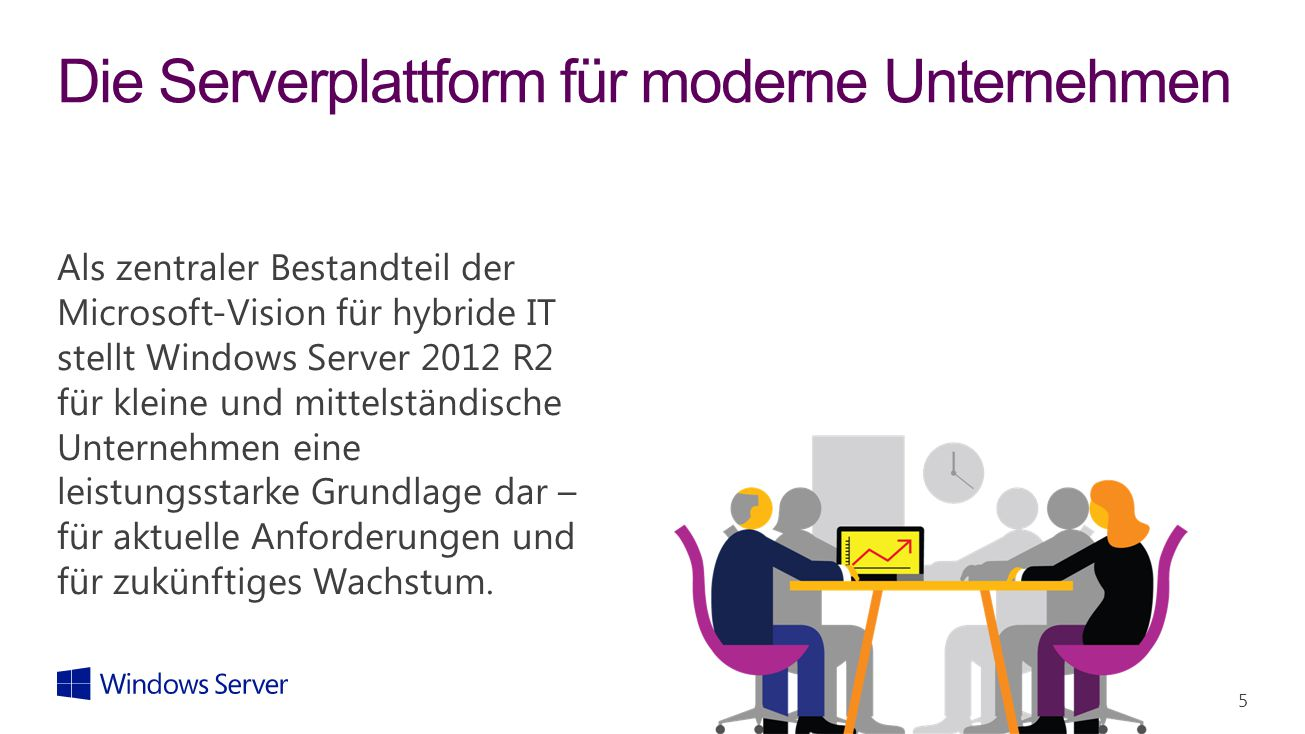 Die Serverplattform für moderne Unternehmen