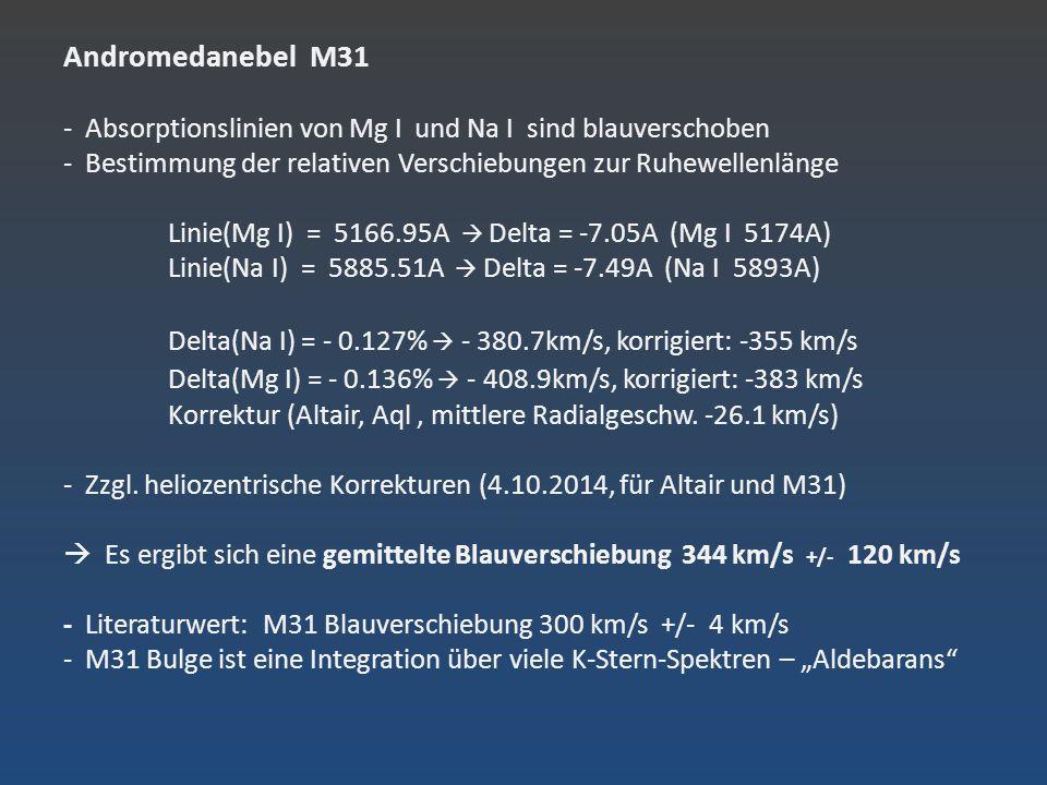 Andromedanebel M31 - Absorptionslinien von Mg I und Na I sind blauverschoben - Bestimmung der relativen Verschiebungen zur Ruhewellenlänge Linie(Mg I) = 5166.95A  Delta = -7.05A (Mg I 5174A) Linie(Na I) = 5885.51A  Delta = -7.49A (Na I 5893A) Delta(Na I) = - 0.127%  - 380.7km/s, korrigiert: -355 km/s Delta(Mg I) = - 0.136%  - 408.9km/s, korrigiert: -383 km/s Korrektur (Altair, Aql , mittlere Radialgeschw.