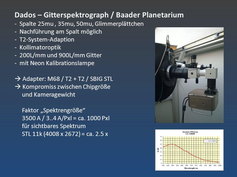 """Dados – Gitterspektrograph / Baader Planetarium - Spalte 25mu , 35mu, 50mu, Glimmerplättchen - Nachführung am Spalt möglich - T2-System-Adaption - Kollimatoroptik - 200L/mm und 900L/mm Gitter - mit Neon Kalibrationslampe  Adapter: M68 / T2 + T2 / SBIG STL  Kompromiss zwischen Chipgröße und Kameragewicht Faktor """"Spektrengröße 3500 A / 3..4 A/Pxl = ca."""