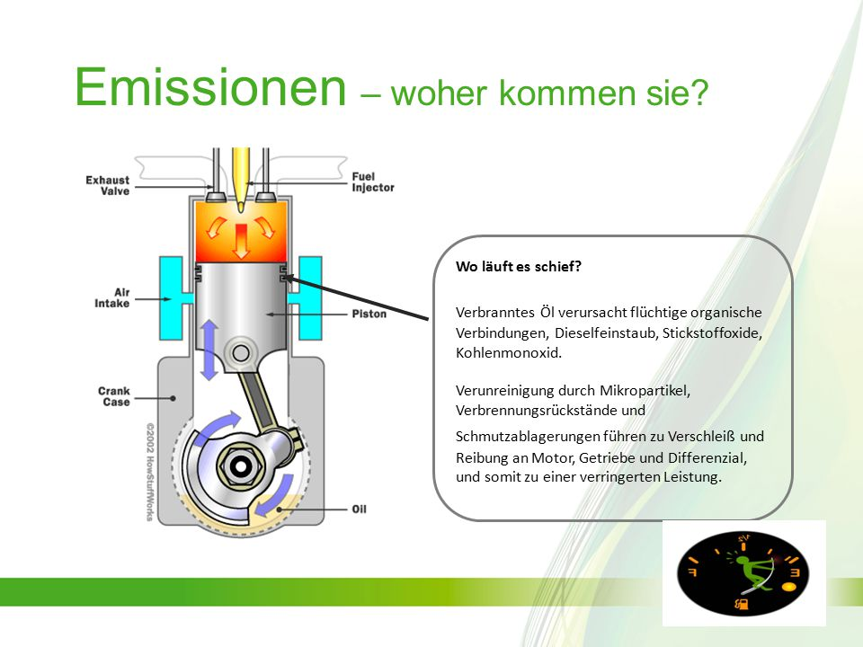Emissionen – woher kommen sie
