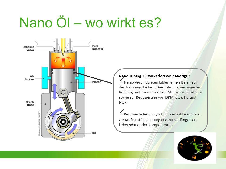 Nano Öl – wo wirkt es Nano Tuning-Öl wirkt dort wo benötigt :