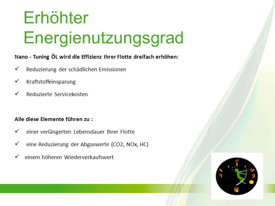 Erhöhter Energienutzungsgrad