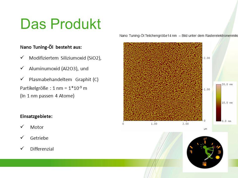 Das Produkt Nano Tuning-Öl Teilchengröße14 nm – Bild unter dem Rasterelektronenmikroskop : Nano Tuning-Öl besteht aus: