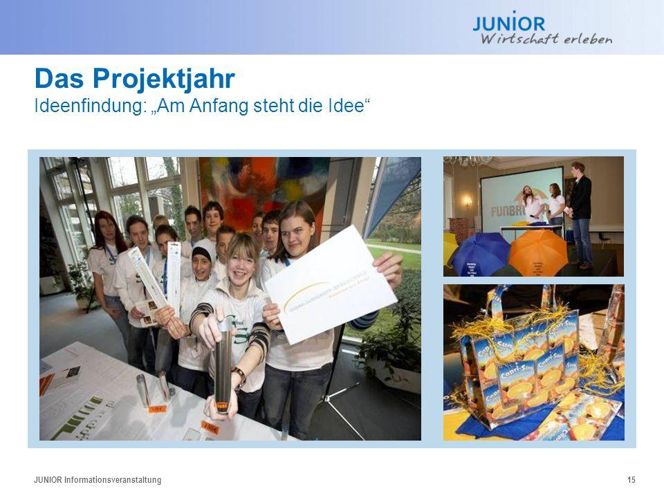 """Das Projektjahr Ideenfindung: """"Am Anfang steht die Idee"""