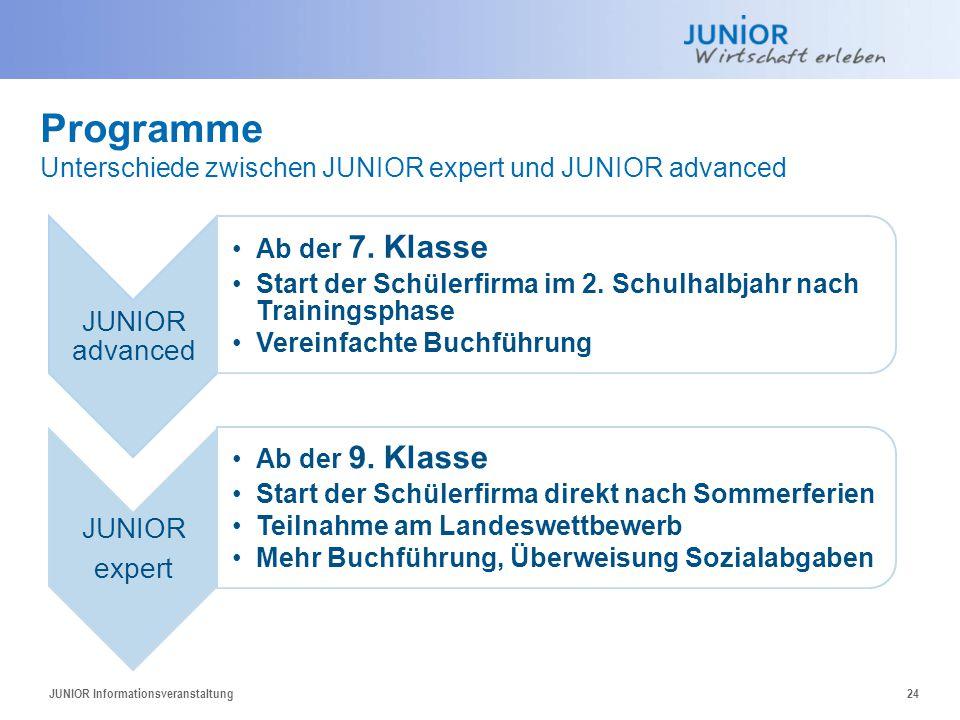 Programme Unterschiede zwischen JUNIOR expert und JUNIOR advanced