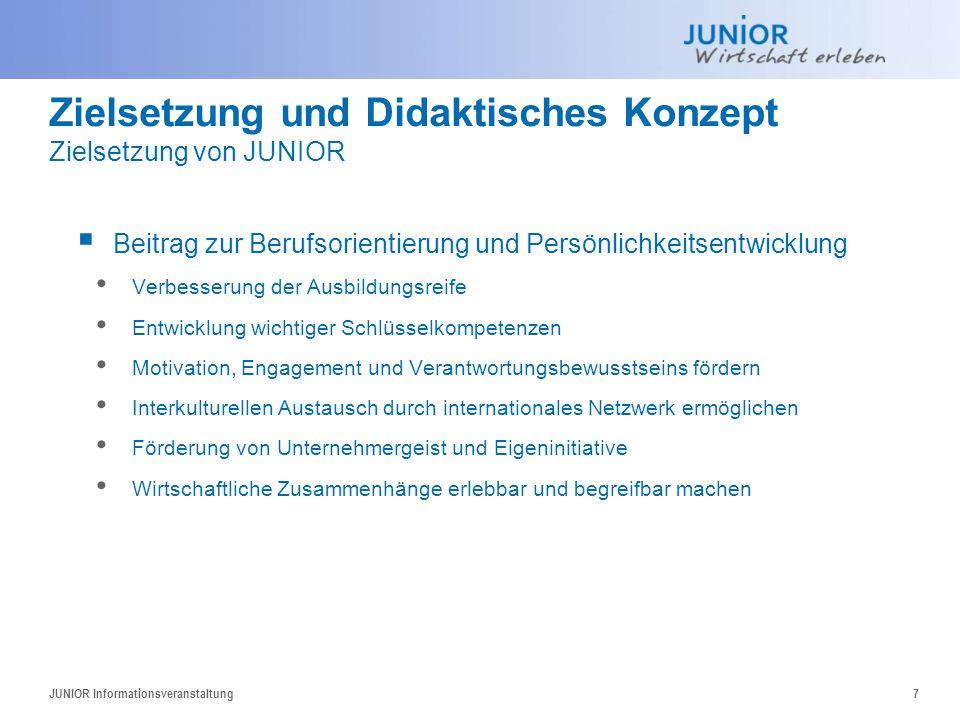 Zielsetzung und Didaktisches Konzept Zielsetzung von JUNIOR